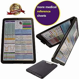 Best nursing assessment cheat sheet for clinicals Reviews