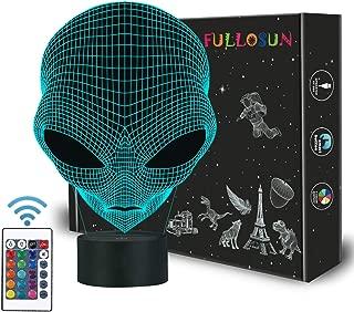 Best alien led lights Reviews