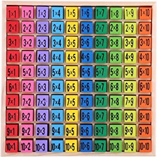 Hztyyier Baby Wooden Blocks Toy, Mathematics Educational Wooden Toys Multiplication Table Kids Baby Blocks Puzzle for Kids