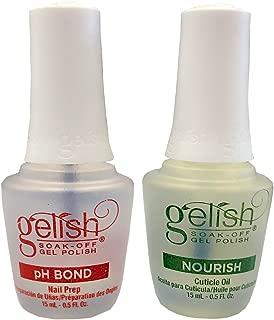 GelishSoak-Off Gel Polish Set of pH Bond and Nourish bottles