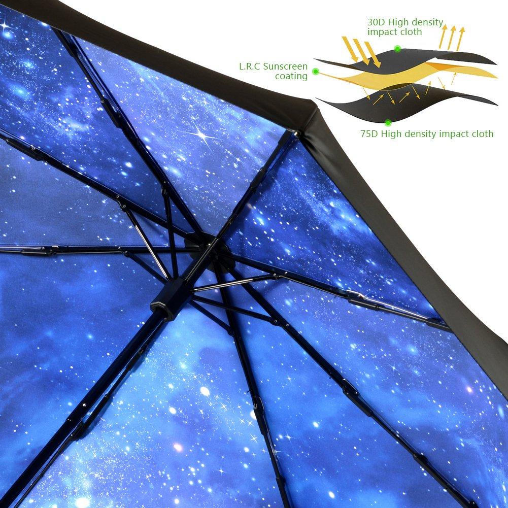 Alta calidad portátil sol paraguas, pegamento negro Anti UV paraguas de revestimiento, aleación de aluminio Holder, bloque de Boutique de regalo, al aire libre, Silla de sol, lluvia, paraguas negro con azul