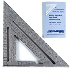 (Metric (25cm)) - Swanson Na202 Metric Speed Square Layout Tool (aluminium)