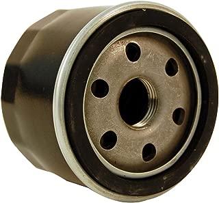 Best powermore 420cc engine Reviews