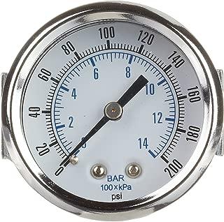 pressure gauge connection