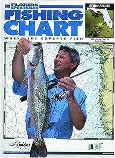 Florida C20STH Fish Chart