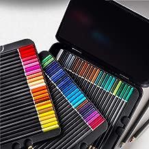 comparatif : Les meilleurs crayons de couleurs 2