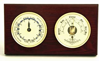 Weather Station -