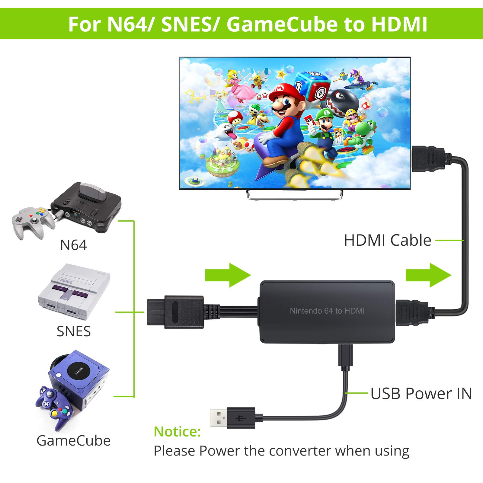 LiNKFOR N64 to HDMI Converter with 3ft HDMI Cable for N64 Gamecube SNES N64 to HDMI Adapter Gamecube to HDMI for HDTV HDMI Monitor Support 16:9 and 4:3 1080P//720P Include Power Adapter