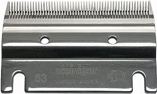 Schermesser, for ALL, Vet 53/23, 53/23, Stahl: Amazon.es ...