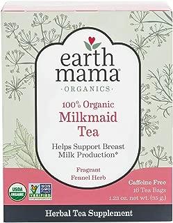 Best mother's milk tea healthy options Reviews