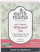 mama body tea breastfeeding