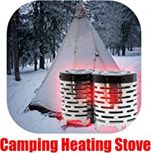 Best tent heater backpacking Reviews