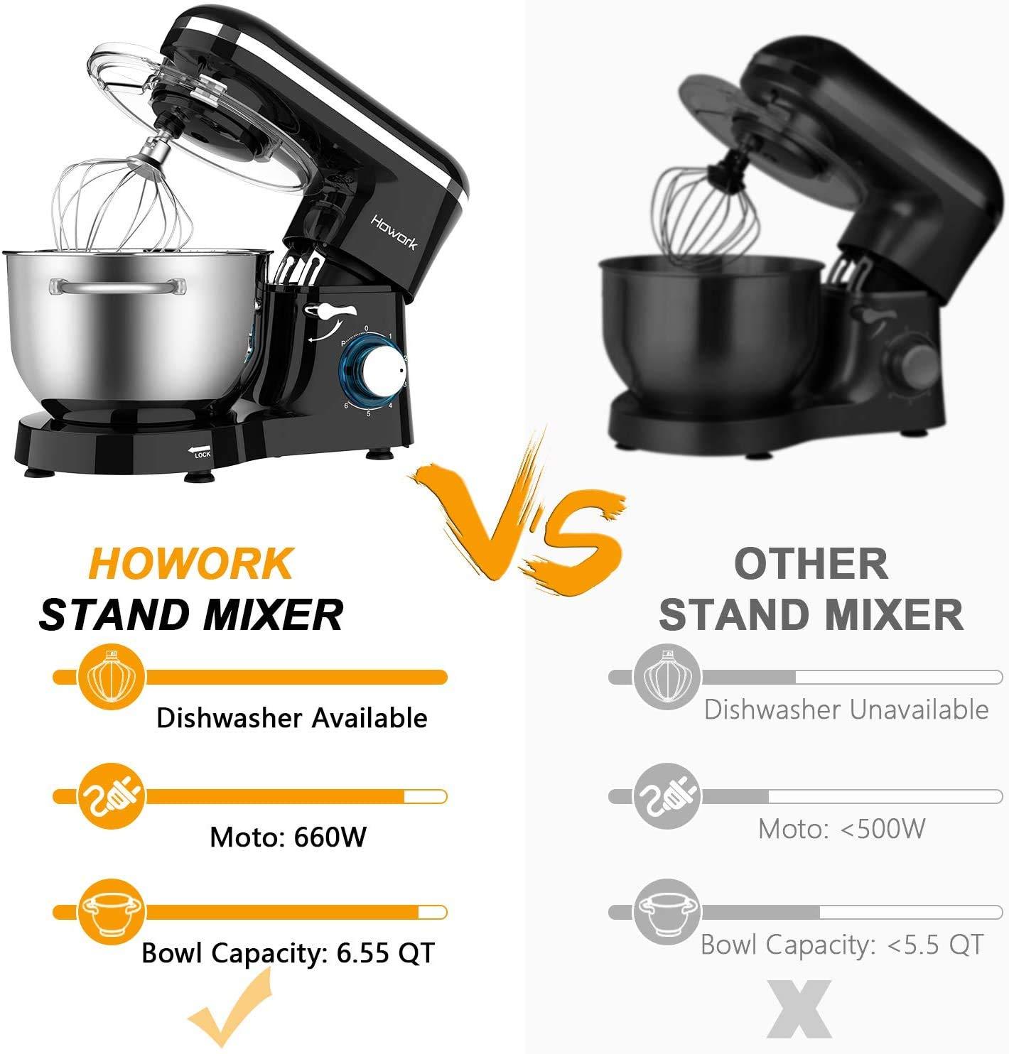 Batidora Amasadora, Howork 1500W 6 Niveles de Velocidad Amasadora de Bajo Ruido para Repostería, Robot de Cocina Automática Multifuncional, 6.2 litros capacidad Amasadora (6.2 litros, negro): Amazon.es: Hogar