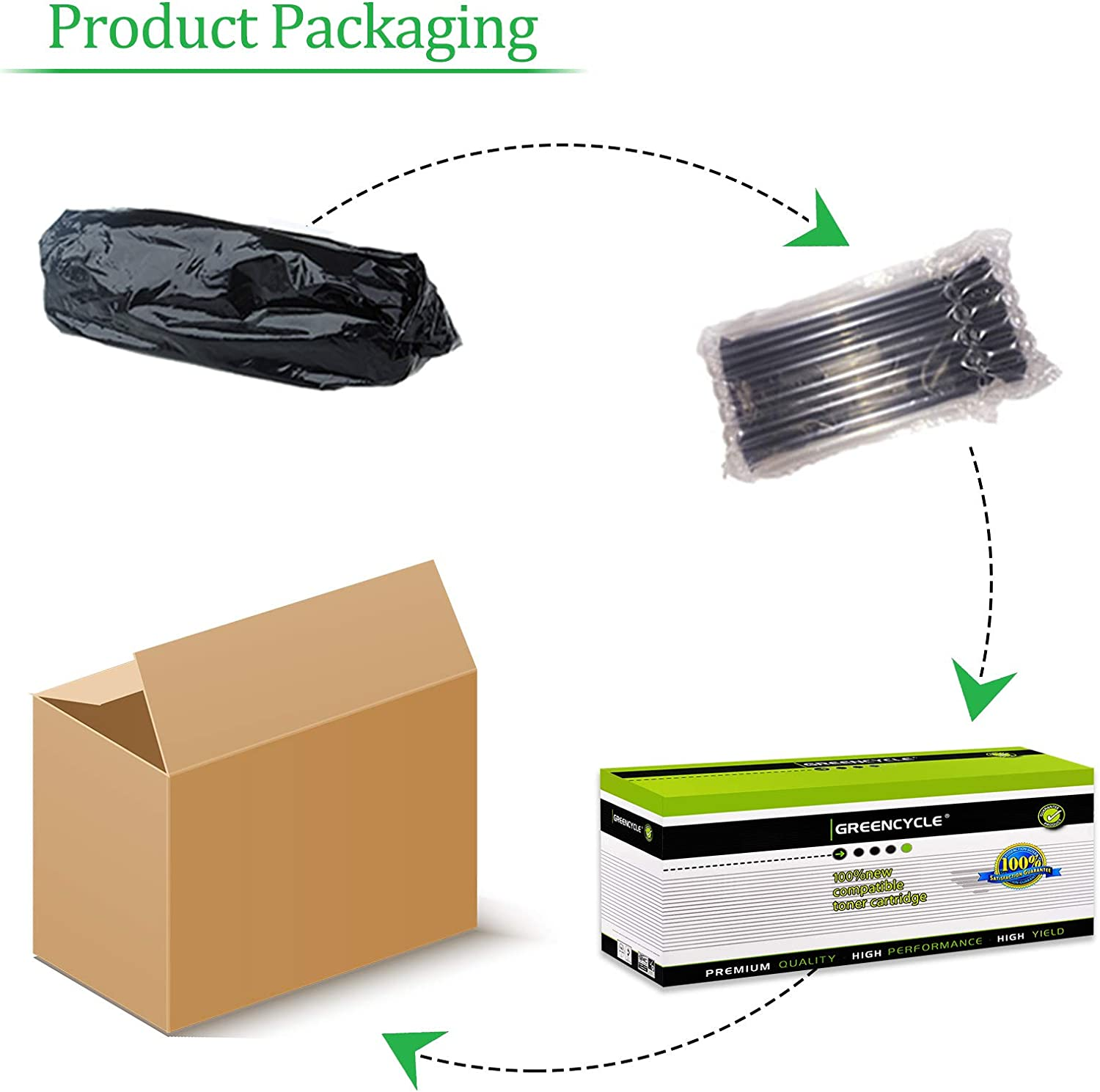 GREENCYCLE 2 Pack Black Compatible Drum Unit Replacement for Brother DR1000 DR-1000 use in DCP-1510 HL-1110 HL-1112 HL-1210W MFC-1810 MFC-1910W Printer