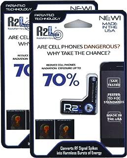 r2l radiation shield