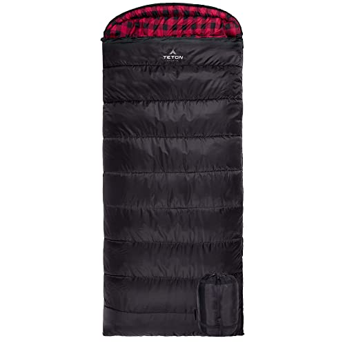 What Is The Best Mummy Sleeping Bag For The Money
