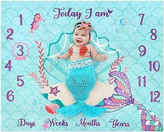 Eunikroko Milestone Blankets Photography Background