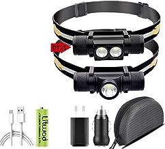 JSJJAUJ Hoofd Torch Super Power LED Koplamp T6/L2/V6 LED Zaklamp Hoofd licht Zoom koplampen gebruik AAA 18650 batterij Fie...