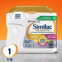Similac Pro-Sensitive Infant Formula with 2'-FL Human Milk Oligosaccharide* (HMO) for..