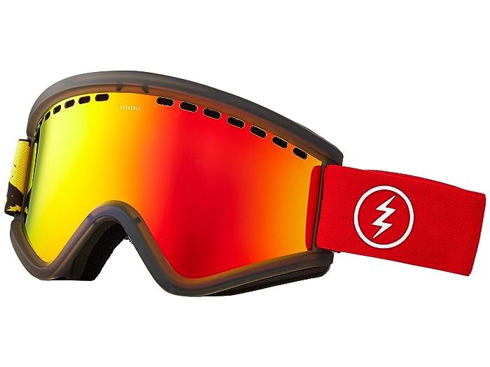 Electric Eyewear Egv
