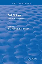 Soil Biology: Effects on Soil Quality