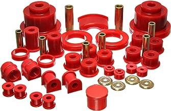 pedders gto suspension kit