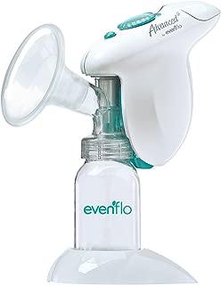 Evenflo Single Breast Pump