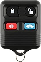 KeylessOption Keyless Entry Remote Car Key Fob Alarm for Ford F-150 Ranger Explorer Expedition Edge