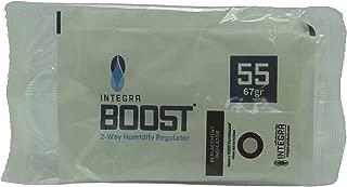 Integra Boost Humidiccant 55% RH Humidity Control in 67g