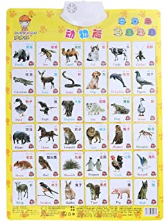 STOBOK Multifunction Preschool Toy Sound Wall Chart Electronic Educational Toy for Kids