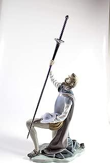 Lladro Don Quixote 5224