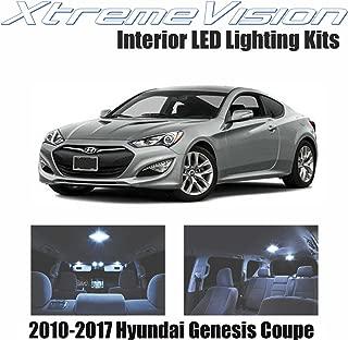 Best hyundai genesis coupe interior Reviews