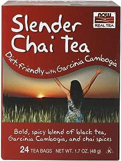 Best the slender tea Reviews