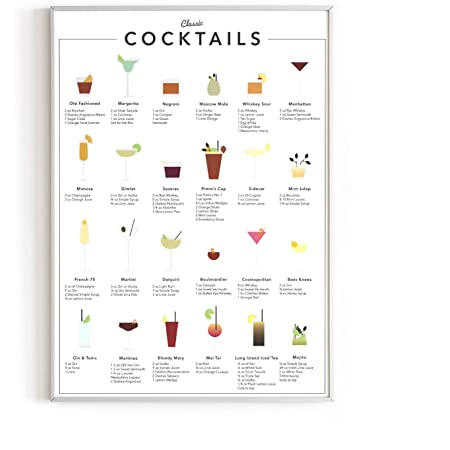 Amazon Com Cocktail Mixology Wall Art Print For Bar By Haus And Hues Alcohol Bar Themed Kitchen Home Office Apartment Wall Decor Home Bar Accessories Unframed Frameable Poster Wall Decoration 12 X16 Posters