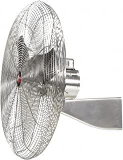 """24"""" Industrial Wall-Mounted Stainless Steel Washdown Air Circulator"""