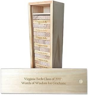 Best in win wood case Reviews