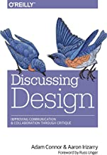Best communication management and design Reviews