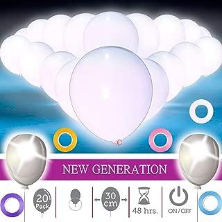 illoom balloon limited