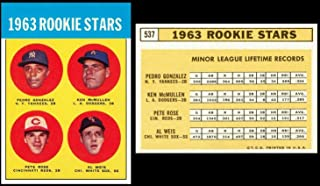 PETE ROSE 1963 Topps Rookie RC Cincinnati Reds REPRINT - Baseball Card