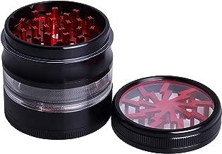 new grinder design