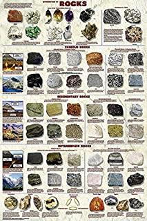 (24x36) Introduction to Rocks Geology Educational Science Chart Poster 24x36 Laminated Print B01697KFB6