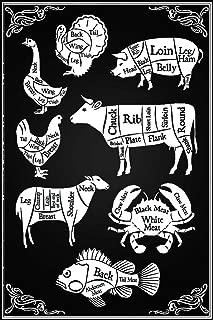 Cuts of Meat Butchers Shop Diagram Chalkboard Cool Wall Decor Art Print Poster 24x36