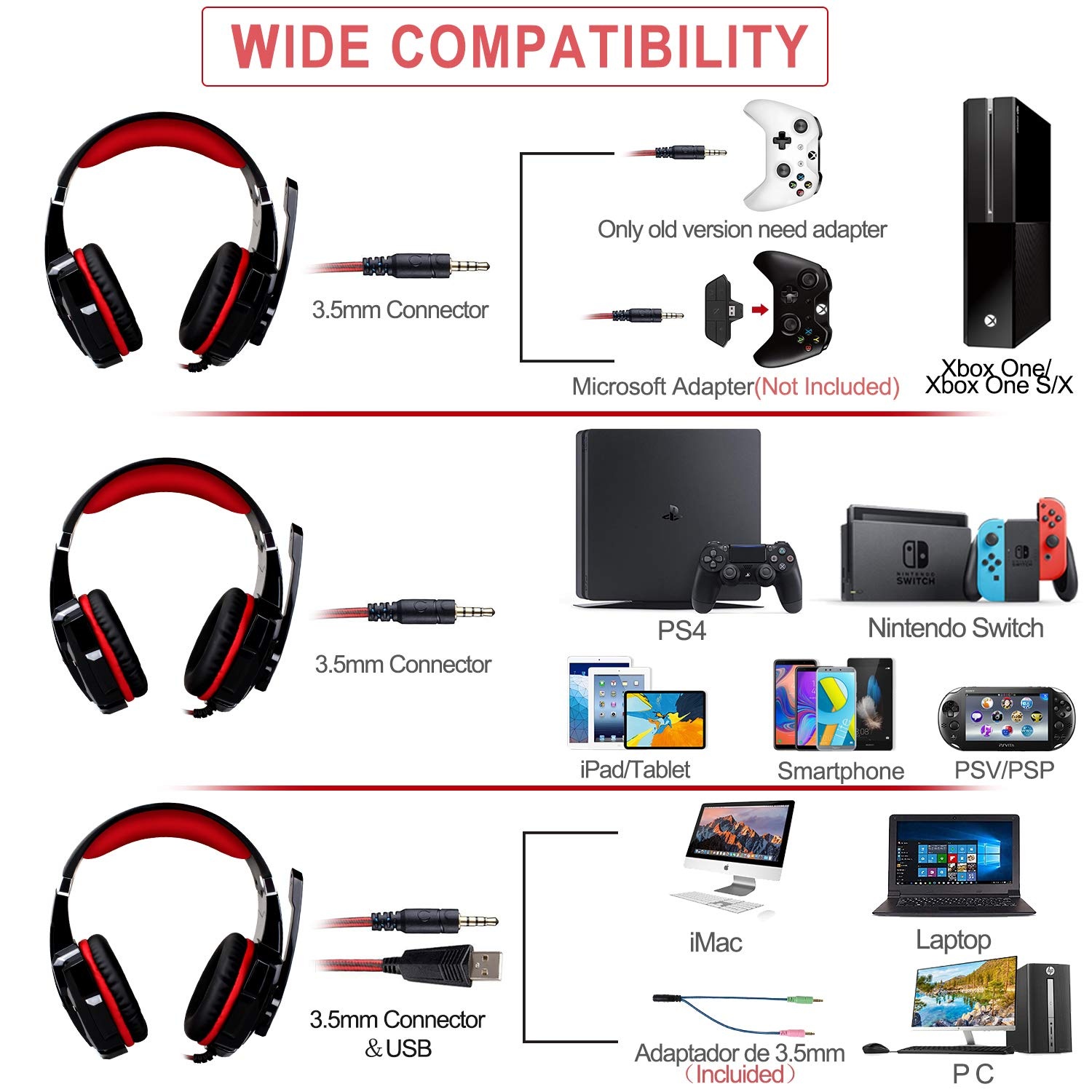 Auriculares Gaming PS4, Galopar Cascos Gaming, Premium Stereo con Microfono Gaming Headset con 3.5mm Jack para PC/Xbox One/Móvil: Amazon.es: Electrónica