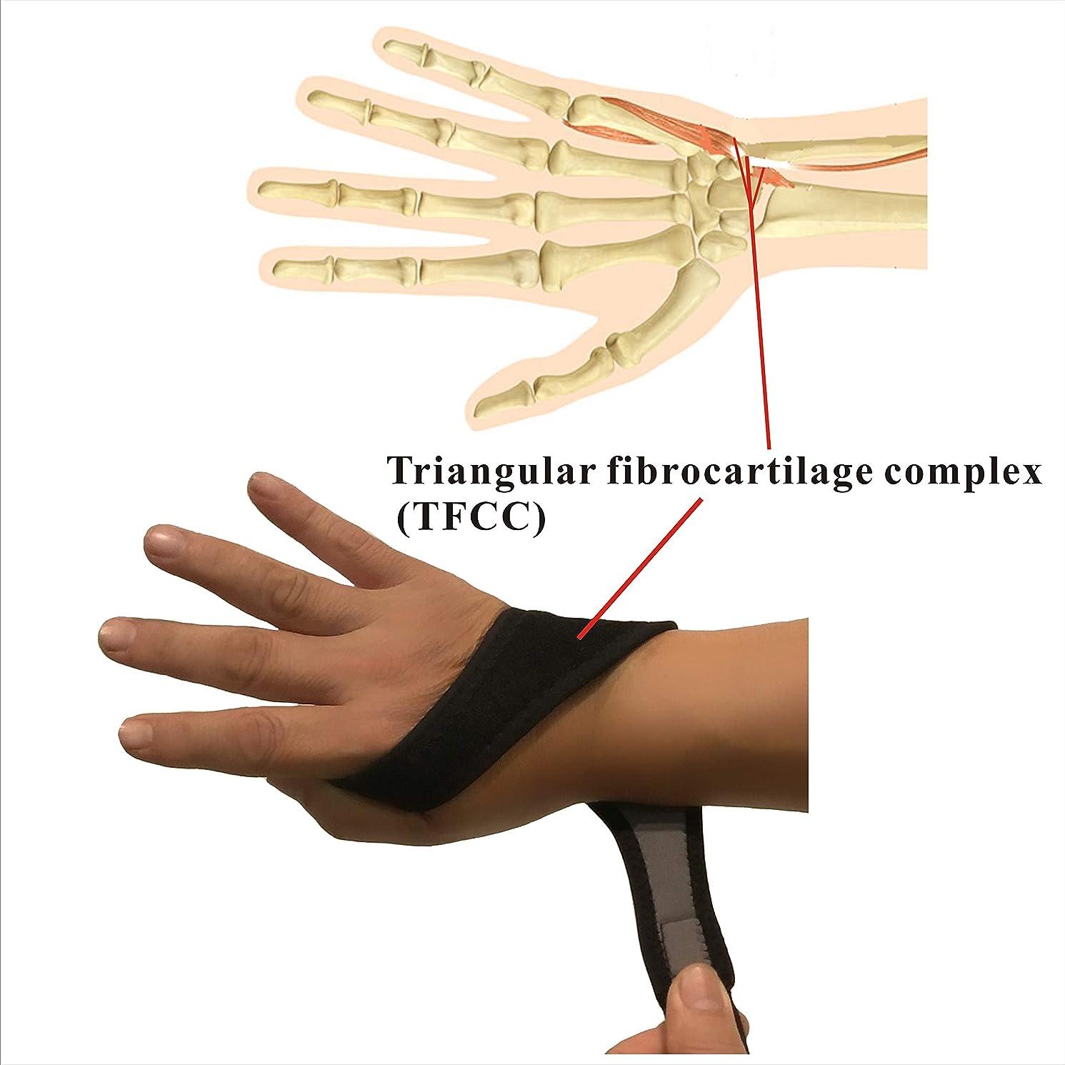 IRUFA,WR-OS-17,Breathable Neoprene Wrist Brace, for TFCC Tear- Triangular Fibrocartilage Complex Injuries, Ulnar Sided Wrist Pain, Weight Bearing Strain, One PCS (Neoprene)