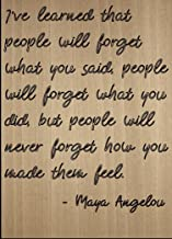 Mundus Souvenirs I've Learned That People Will Forget. Quote by Maya Angelou, Laser Engraved on Wooden Plaque - Size: 8