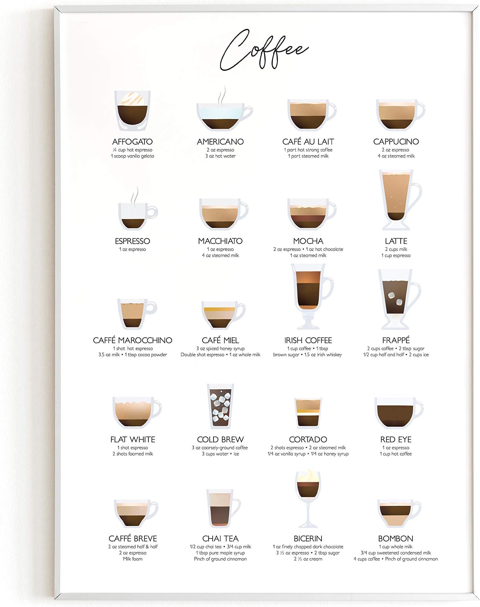 Coffee print house print interior design print funny coffee print kitchen print