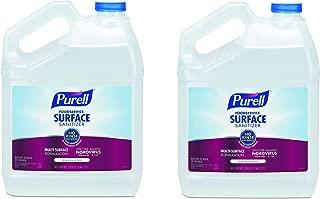 Foodservice Surface Sanitizer, Fragrance Free, 128 oz Bottle, 4/Carton