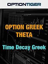 Option Greek Theta Time Decay Greek