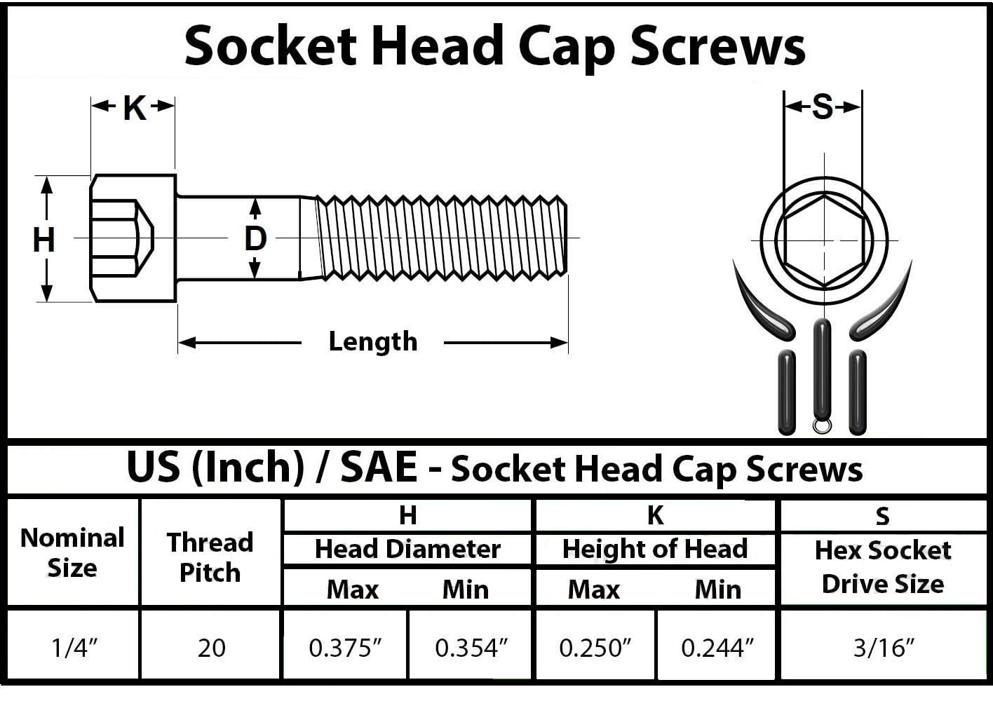 Alloy Steel Socket Head Screw Thread Size 1//4-20