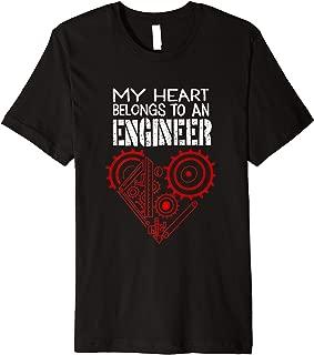 Best gifts for civil engineer boyfriend Reviews